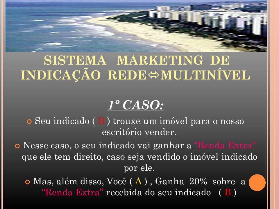 SISTEMA MARKETING DE INDICAÇÃO REDEMULTINÍVEL 1º CASO:
