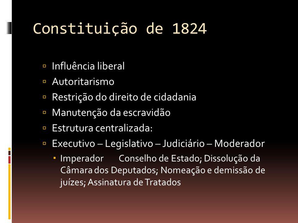Constituição de 1824 Influência liberal Autoritarismo