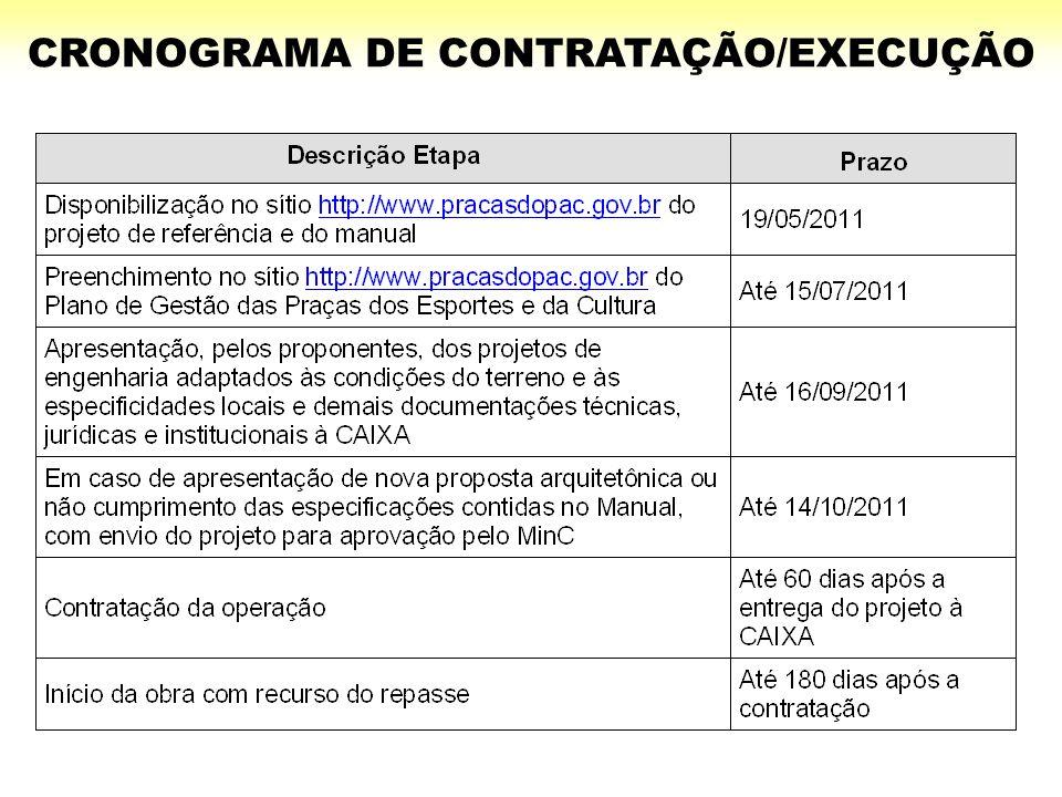 CRONOGRAMA DE CONTRATAÇÃO/EXECUÇÃO