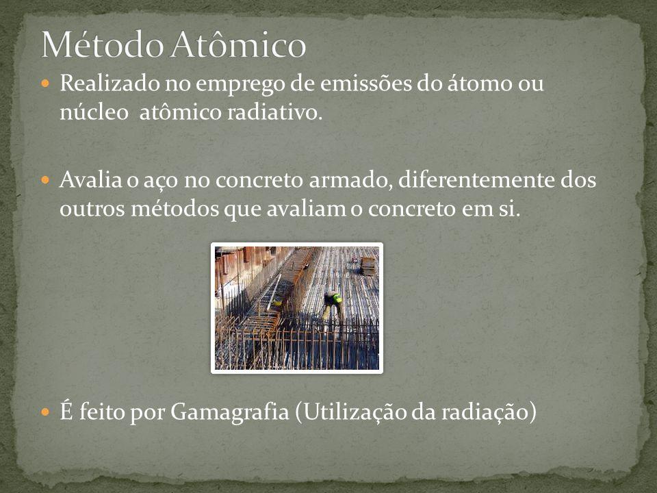 Método Atômico Realizado no emprego de emissões do átomo ou núcleo atômico radiativo.