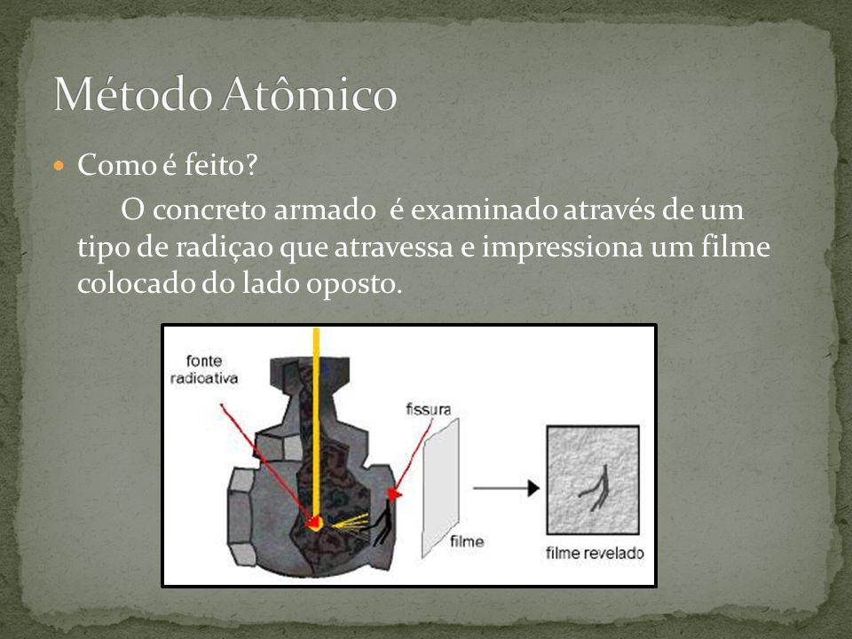 Método Atômico Como é feito