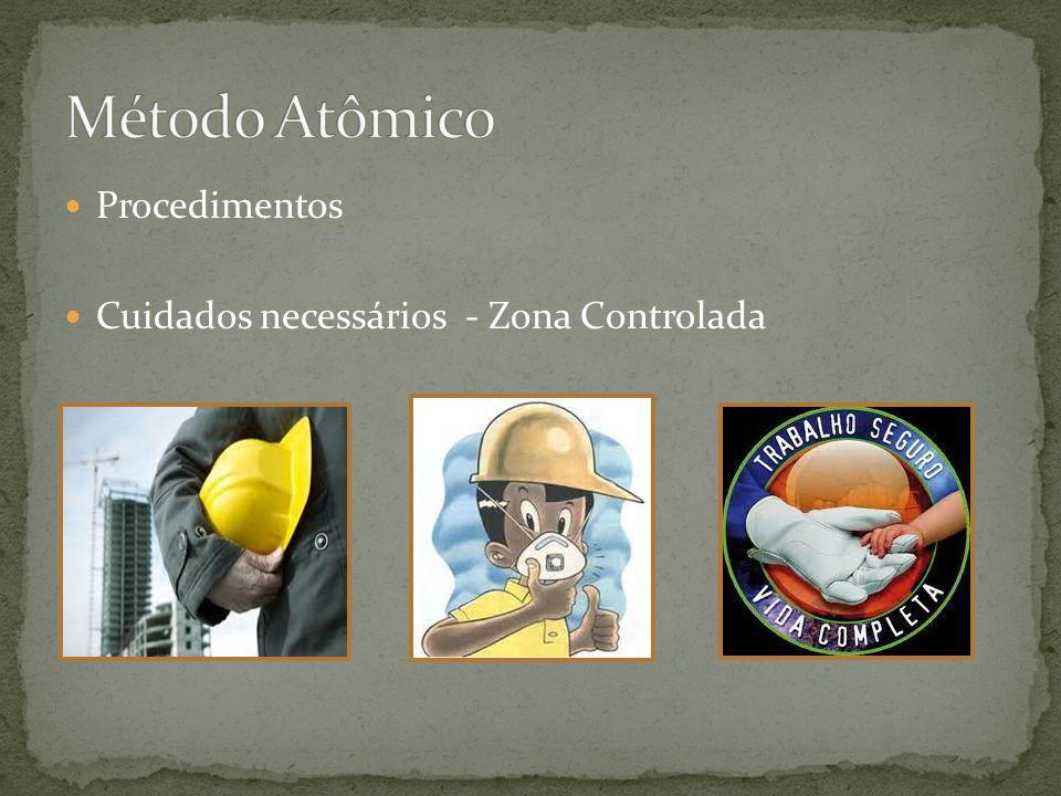 Método Atômico Procedimentos Cuidados necessários - Zona Controlada