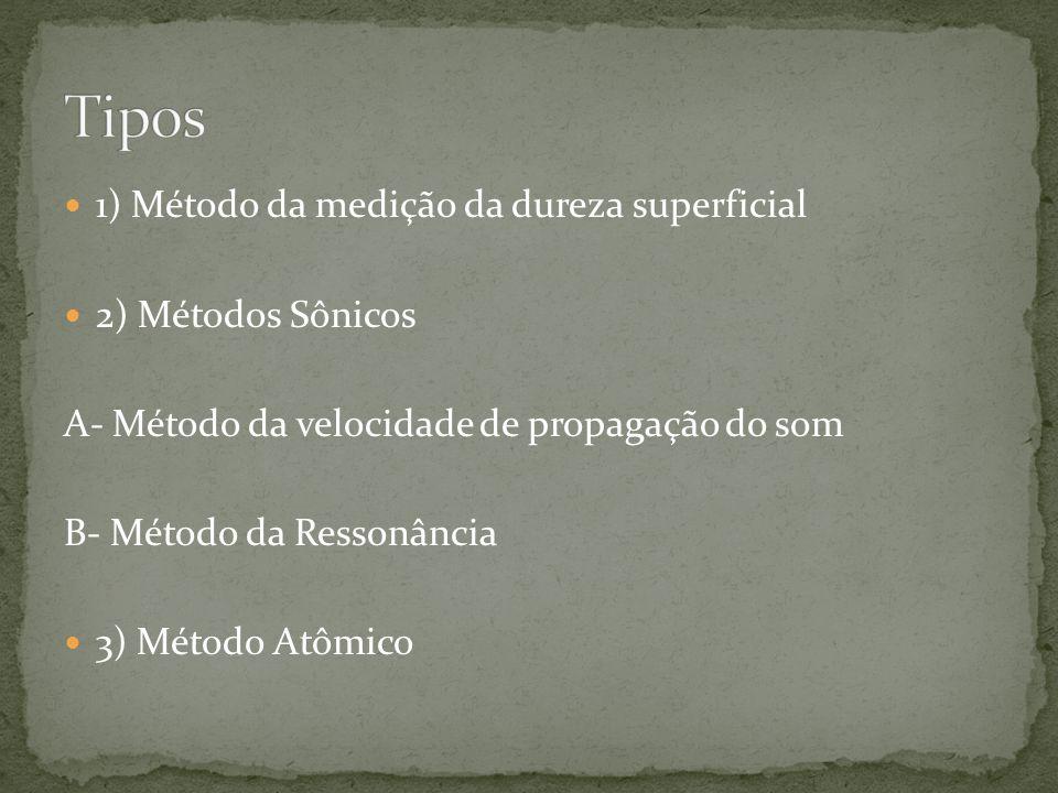 Tipos 1) Método da medição da dureza superficial 2) Métodos Sônicos