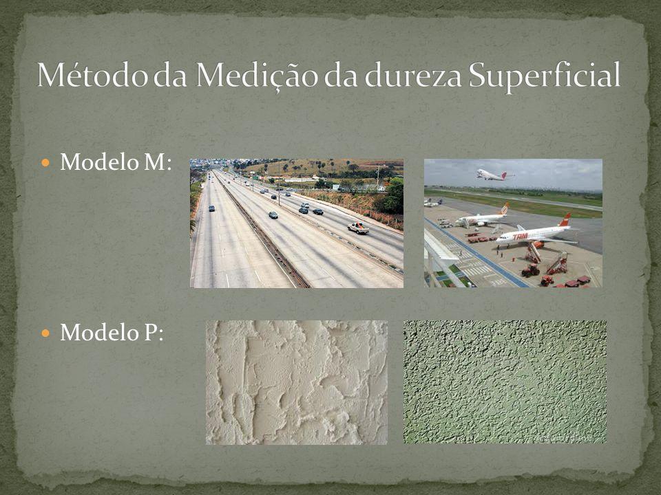Método da Medição da dureza Superficial