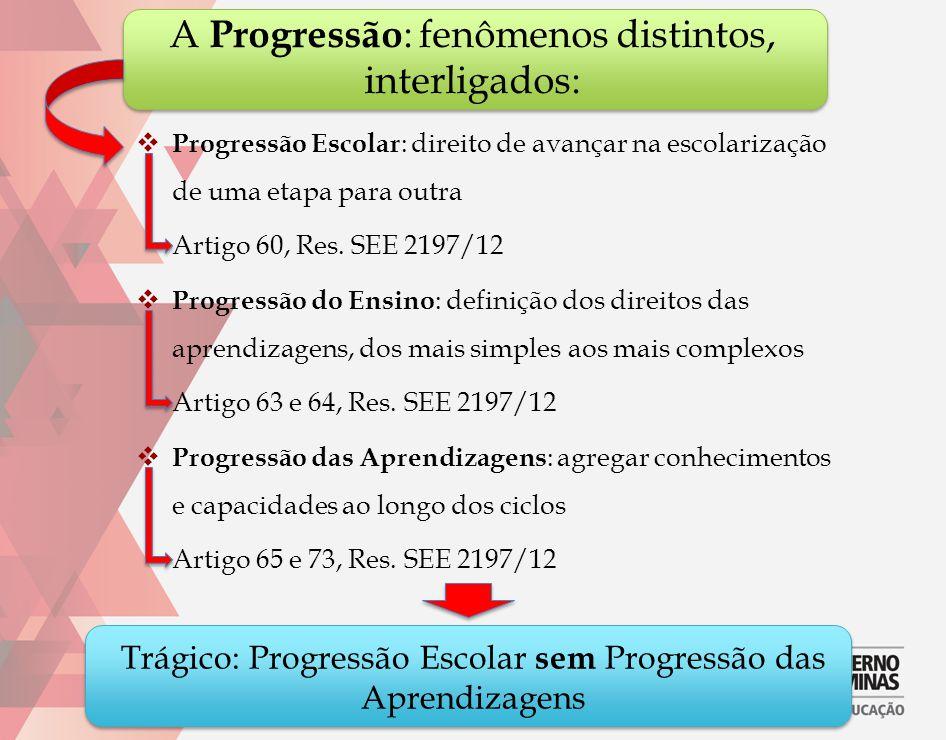 A Progressão: fenômenos distintos, interligados: