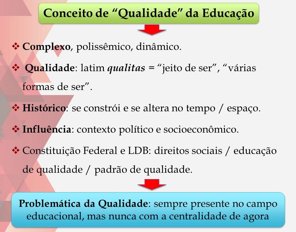 Conceito de Qualidade da Educação
