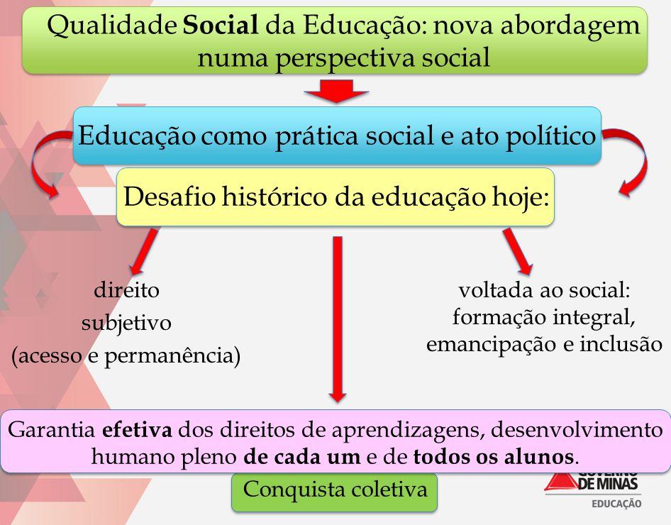 Qualidade Social da Educação: nova abordagem numa perspectiva social