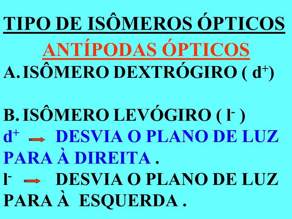 TIPO DE ISÔMEROS ÓPTICOS