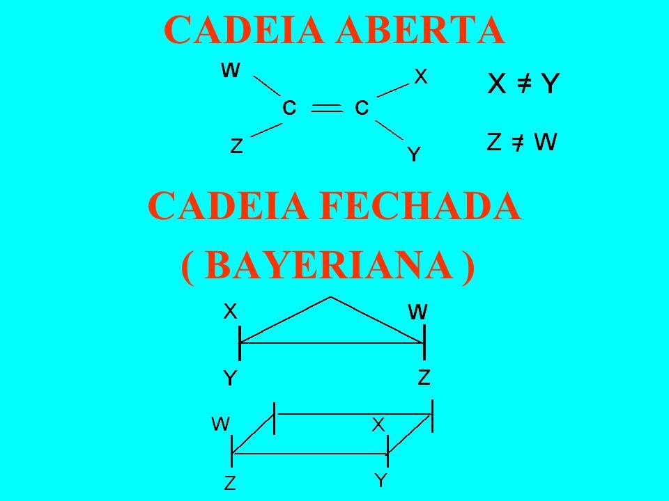 CADEIA ABERTA CADEIA FECHADA ( BAYERIANA )
