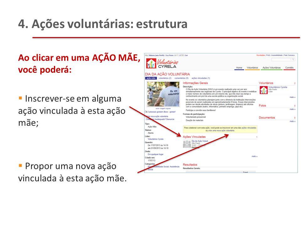 4. Ações voluntárias: estrutura