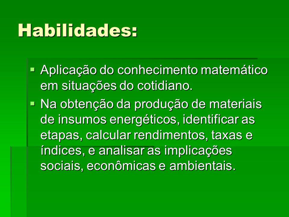 Habilidades: Aplicação do conhecimento matemático em situações do cotidiano.