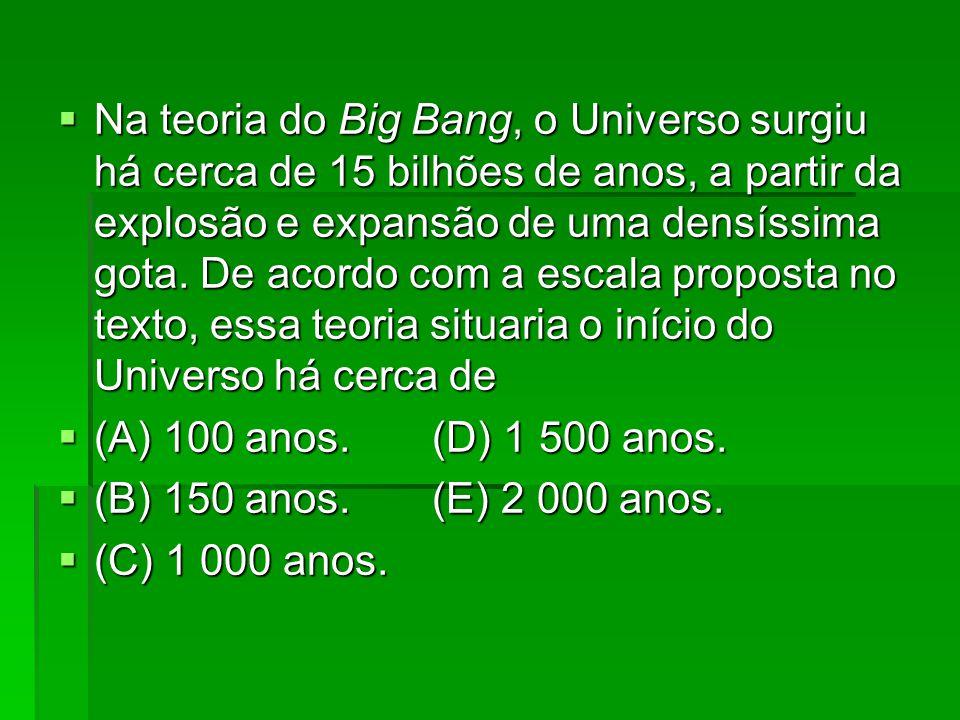 Na teoria do Big Bang, o Universo surgiu há cerca de 15 bilhões de anos, a partir da explosão e expansão de uma densíssima gota. De acordo com a escala proposta no texto, essa teoria situaria o início do Universo há cerca de