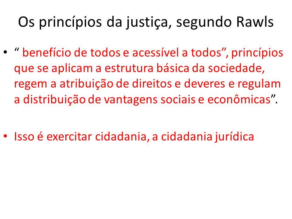 Os princípios da justiça, segundo Rawls