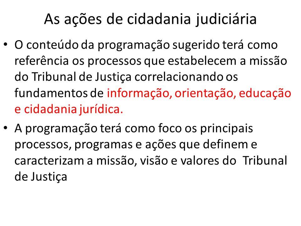 As ações de cidadania judiciária