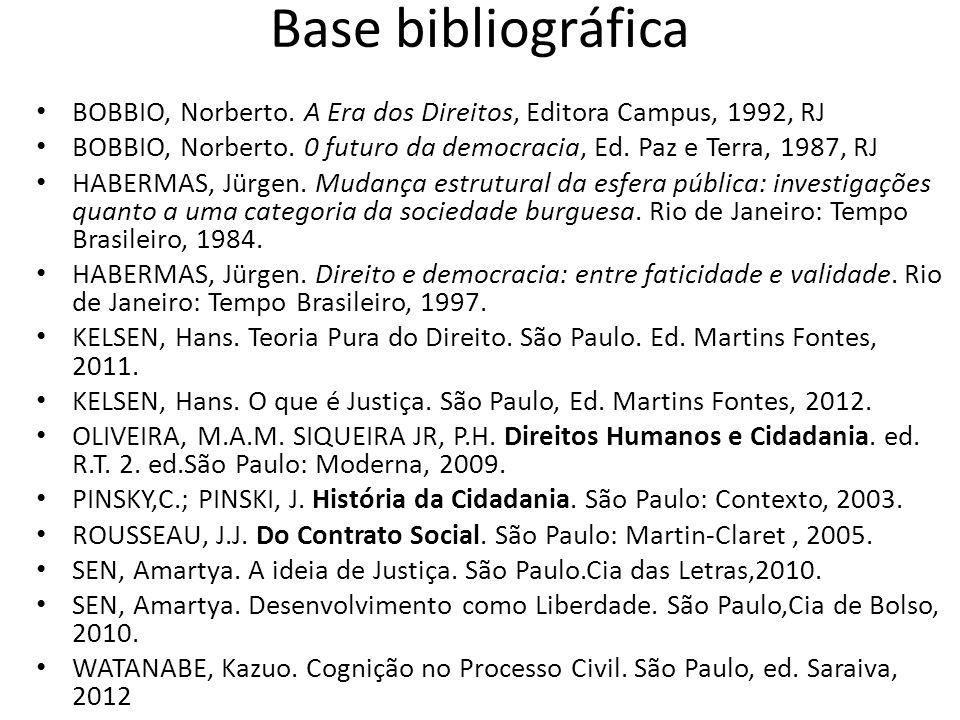 Base bibliográfica BOBBIO, Norberto. A Era dos Direitos, Editora Campus, 1992, RJ.