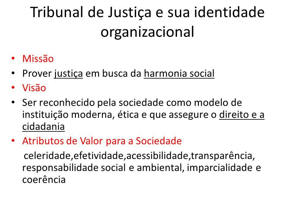 Tribunal de Justiça e sua identidade organizacional