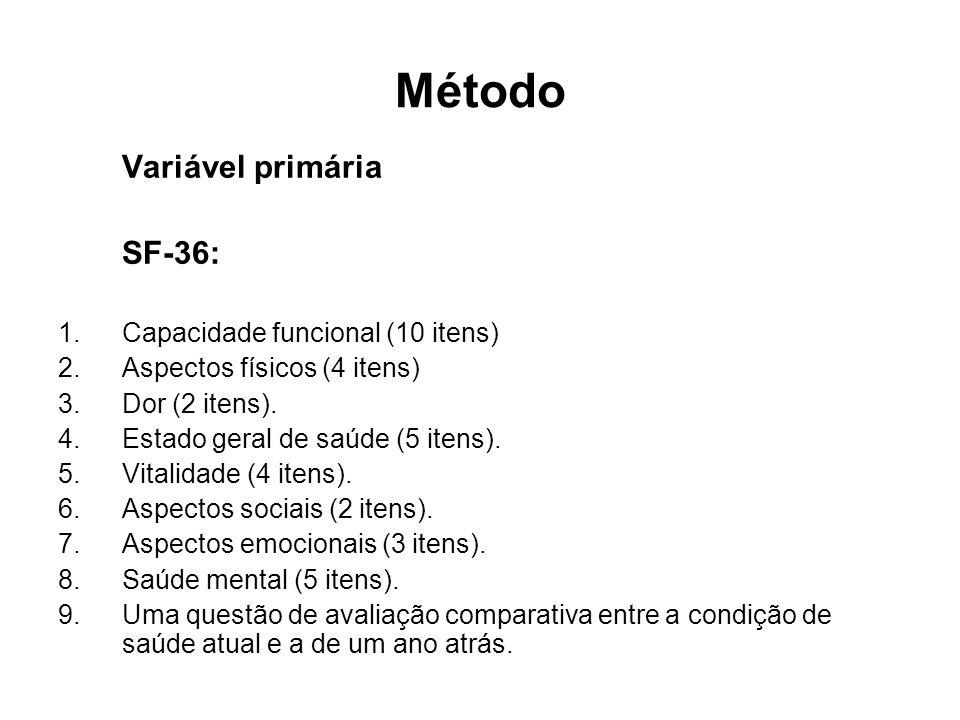 Método Variável primária SF-36: Capacidade funcional (10 itens)