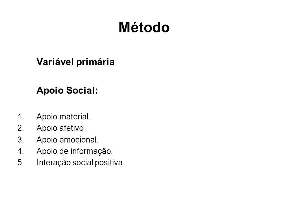 Método Variável primária Apoio Social: Apoio material. Apoio afetivo