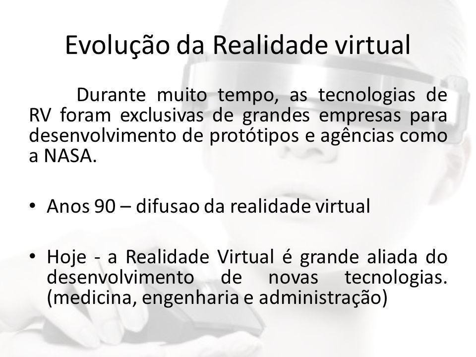 Evolução da Realidade virtual