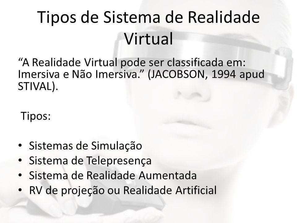 Tipos de Sistema de Realidade Virtual