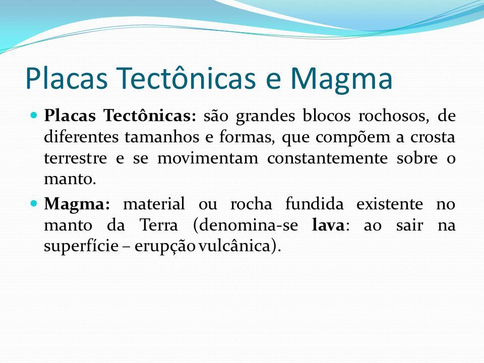 Placas Tectônicas e Magma