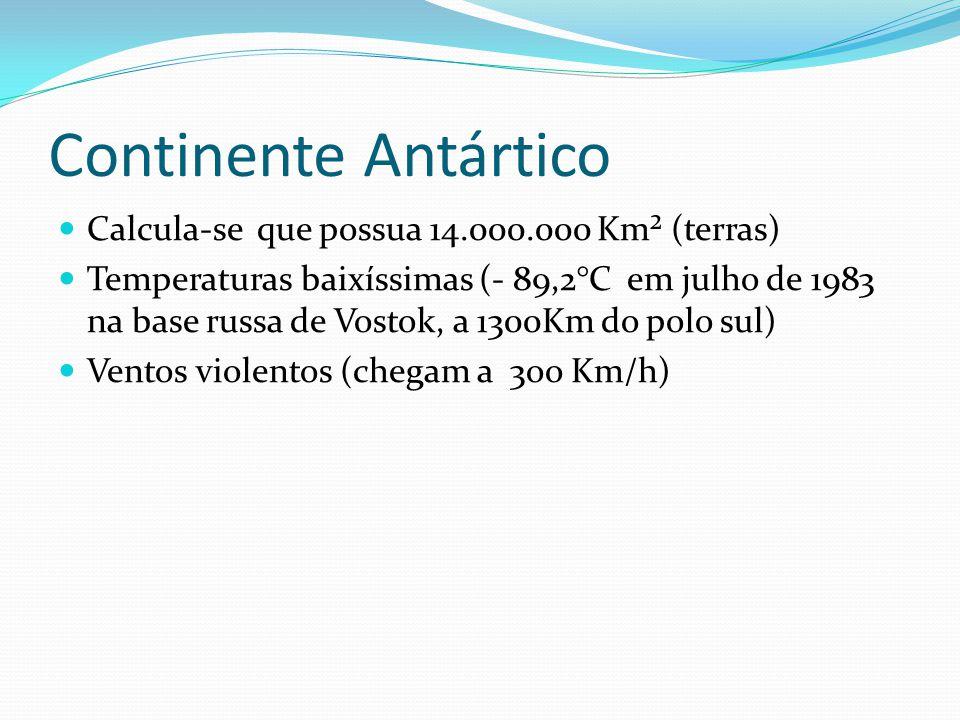 Continente Antártico Calcula-se que possua 14.000.000 Km² (terras)