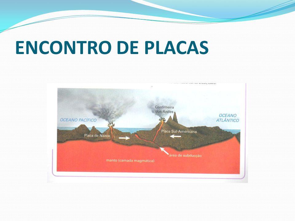 ENCONTRO DE PLACAS