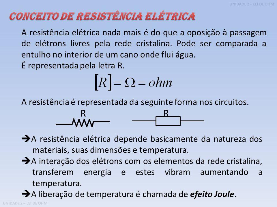 Conceito de resistência elétrica