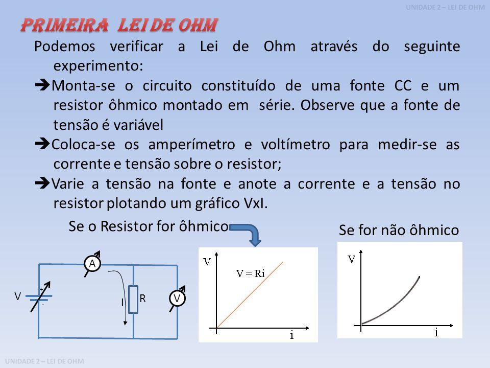 PRIMEIRA LEI DE OHM Podemos verificar a Lei de Ohm através do seguinte experimento: