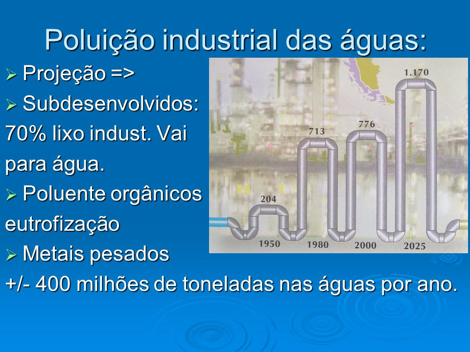 Poluição industrial das águas: