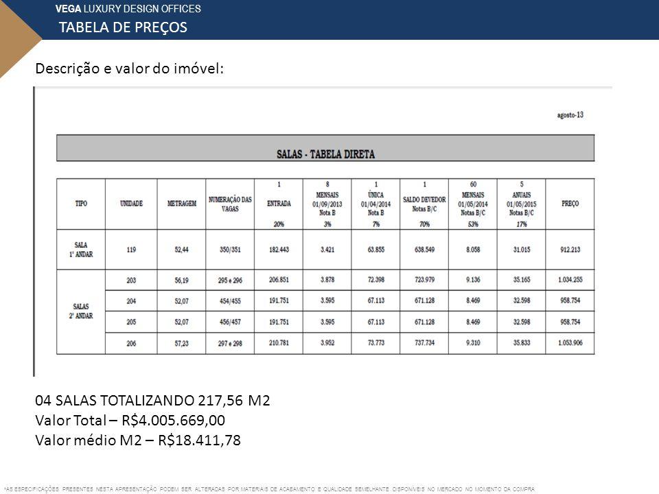 TABELA DE PREÇOS Descrição e valor do imóvel: 04 SALAS TOTALIZANDO 217,56 M2. Valor Total – R$4.005.669,00.