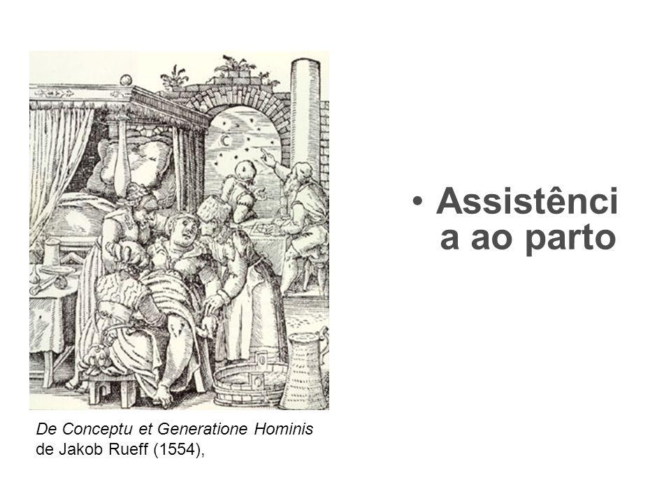 Assistênci a ao parto De Conceptu et Generatione Hominis de Jakob Rueff (1554),