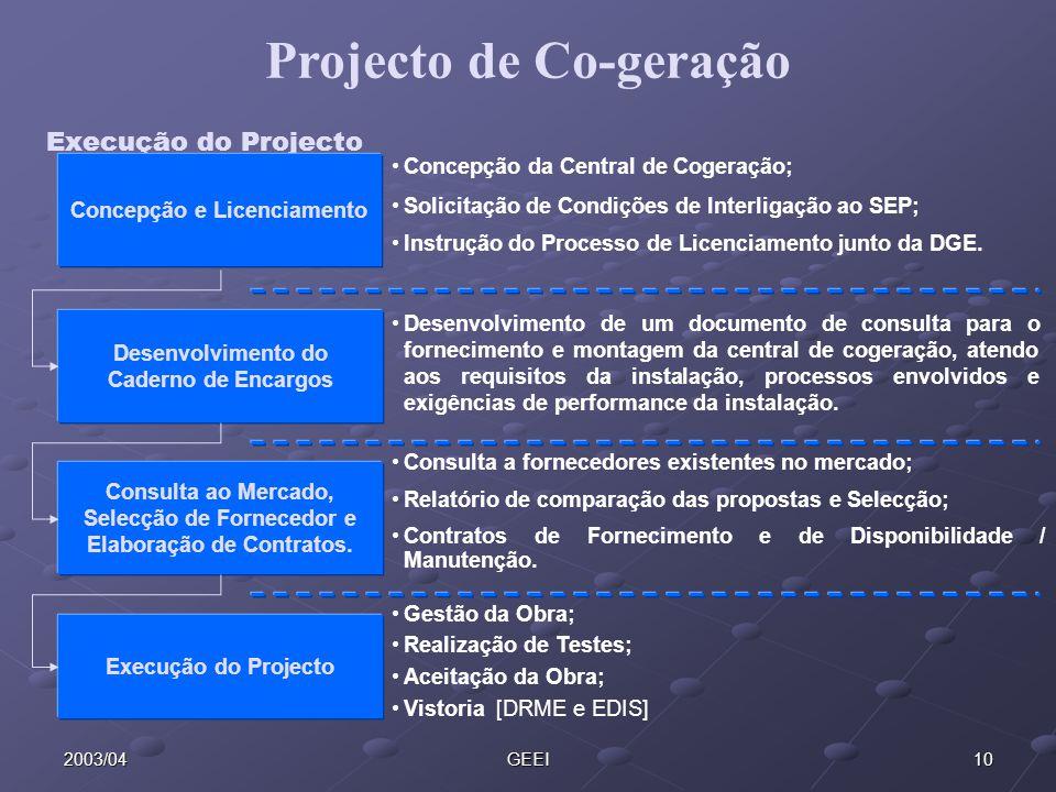 Projecto de Co-geração