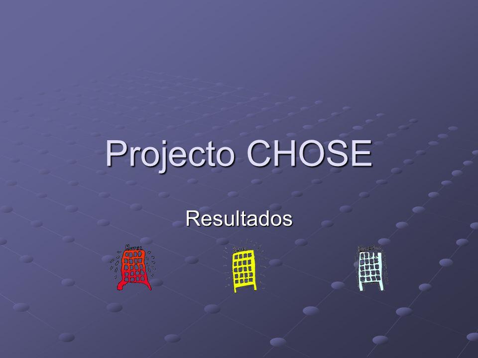 Projecto CHOSE Resultados