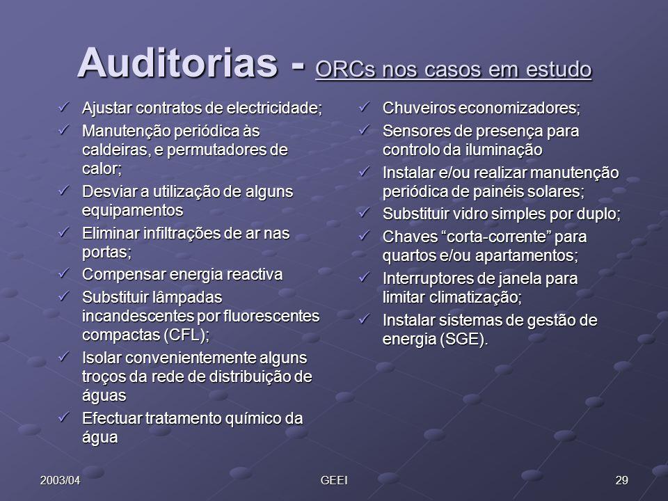 Auditorias - ORCs nos casos em estudo