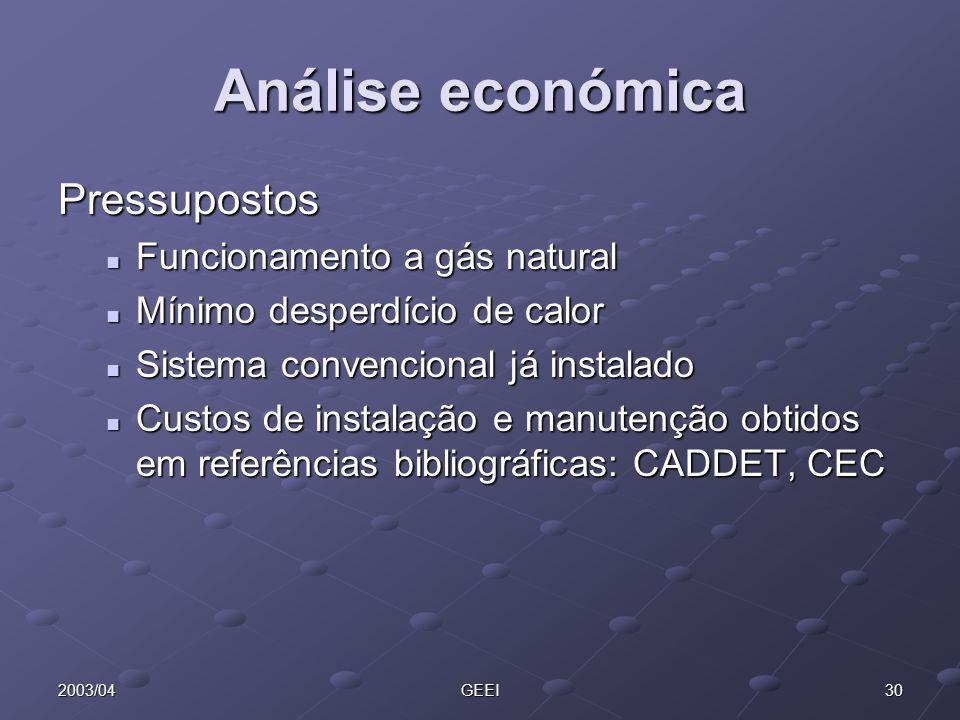Análise económica Pressupostos Funcionamento a gás natural