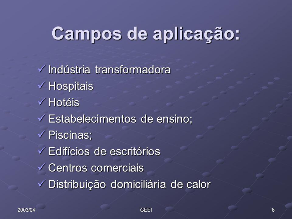 Campos de aplicação: Indústria transformadora Hospitais Hotéis