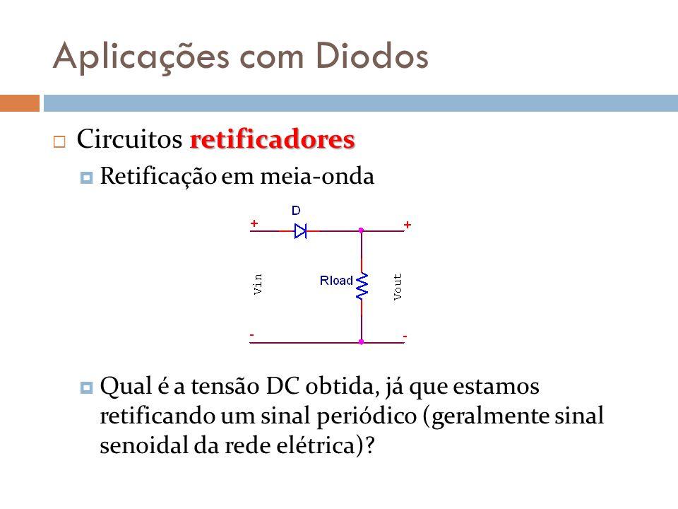Aplicações com Diodos Circuitos retificadores Retificação em meia-onda