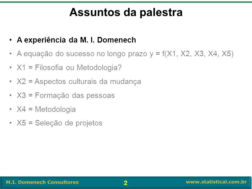 Assuntos da palestra A experiência da M. I. Domenech