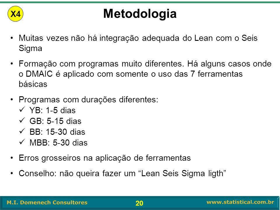X4 Metodologia. Muitas vezes não há integração adequada do Lean com o Seis Sigma.