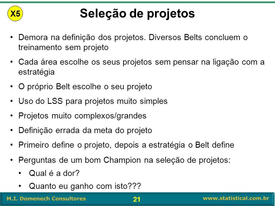 X5 Seleção de projetos. Demora na definição dos projetos. Diversos Belts concluem o treinamento sem projeto.
