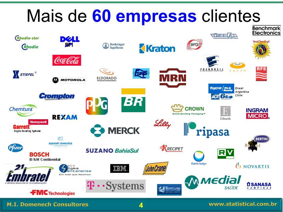 Mais de 60 empresas clientes