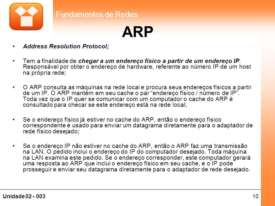 ARP Address Resolution Protocol;