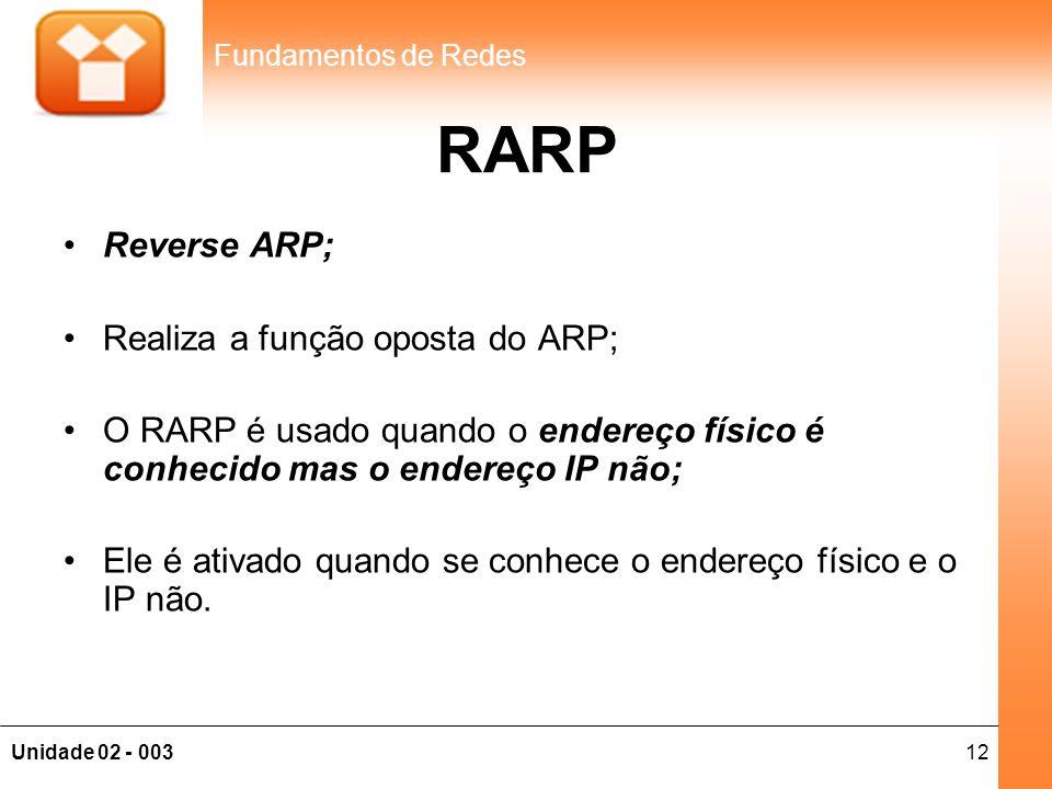 RARP Reverse ARP; Realiza a função oposta do ARP;