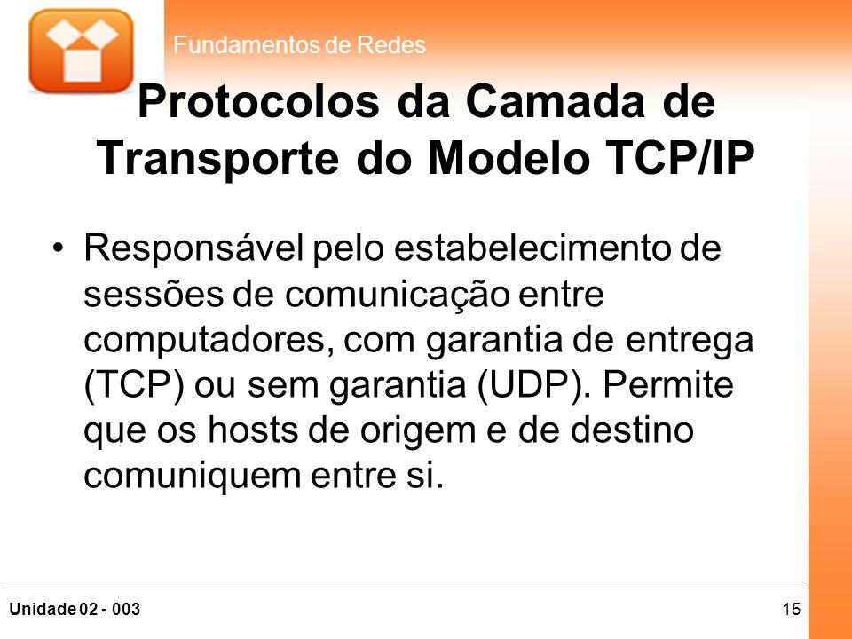 Protocolos da Camada de Transporte do Modelo TCP/IP