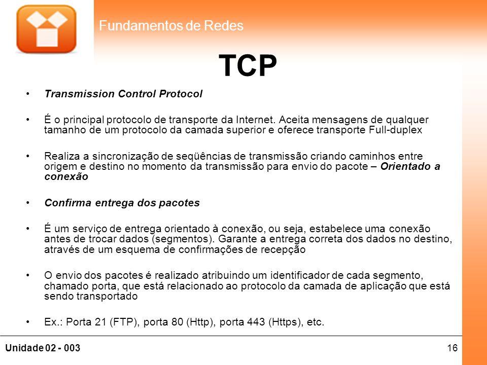TCP Transmission Control Protocol