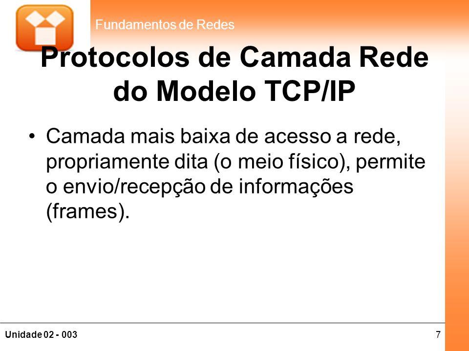 Protocolos de Camada Rede do Modelo TCP/IP