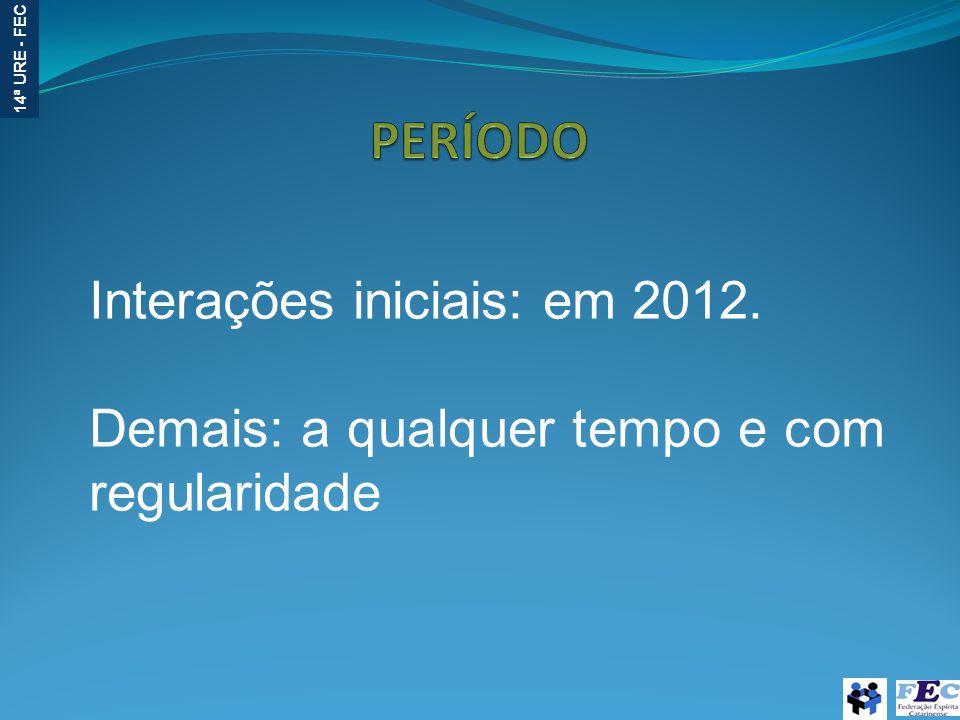 PERÍODO Interações iniciais: em 2012.