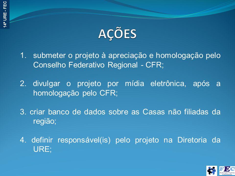 AÇÕES submeter o projeto à apreciação e homologação pelo Conselho Federativo Regional - CFR;