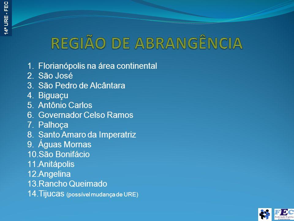 REGIÃO DE ABRANGÊNCIA Florianópolis na área continental São José